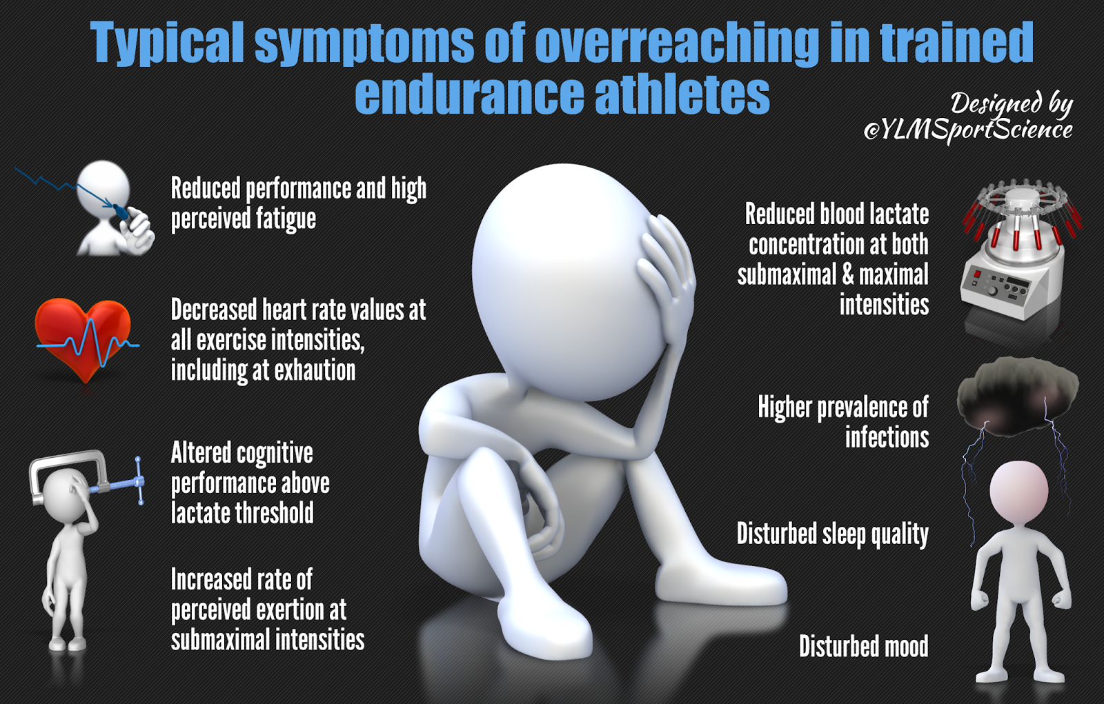 Typical Symptoms Of Overreaching In Endurance Athletes