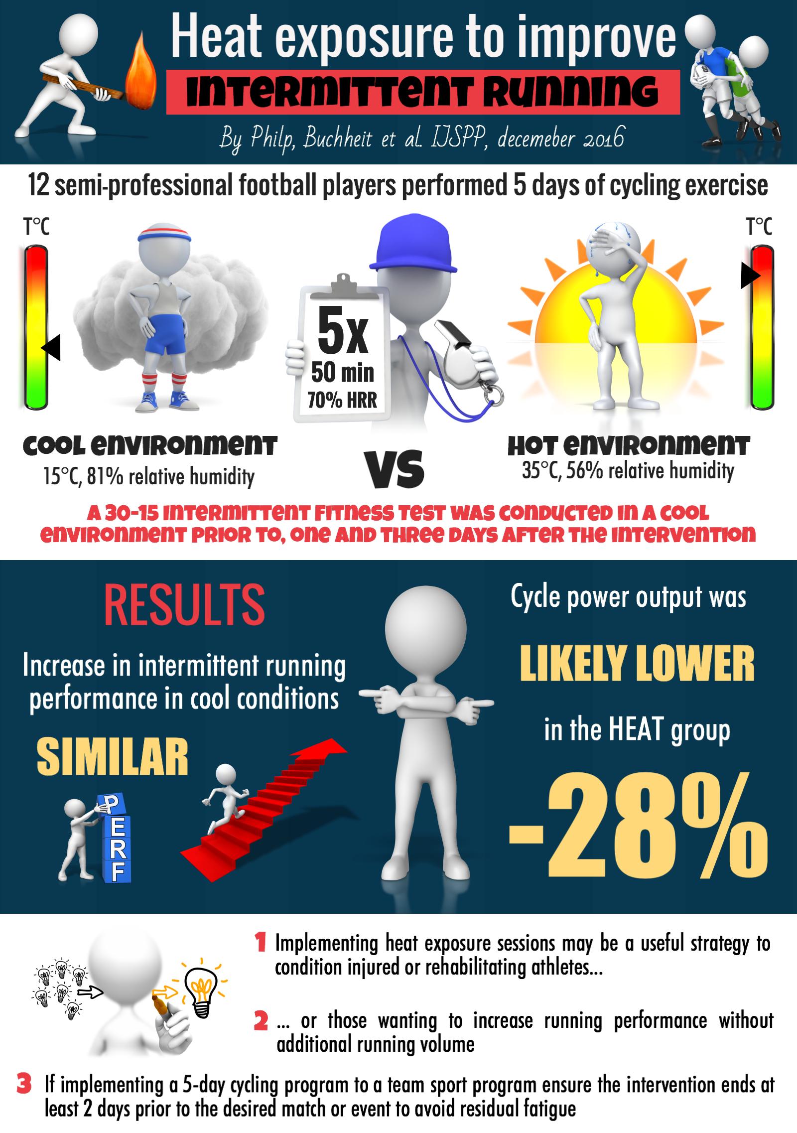 heat-training-bis