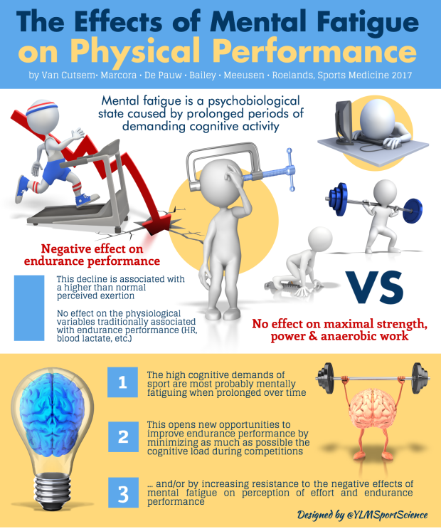 mental-fatigue-physical-performance