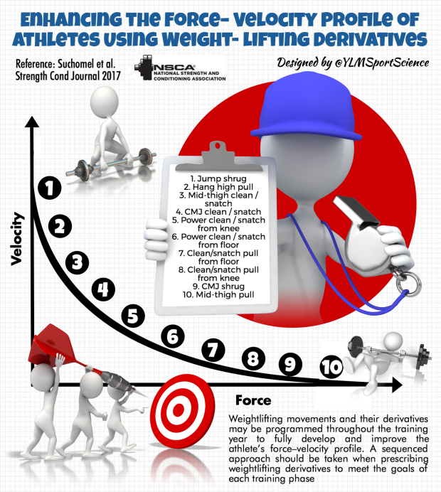 fv-profile-weight-lifting-png