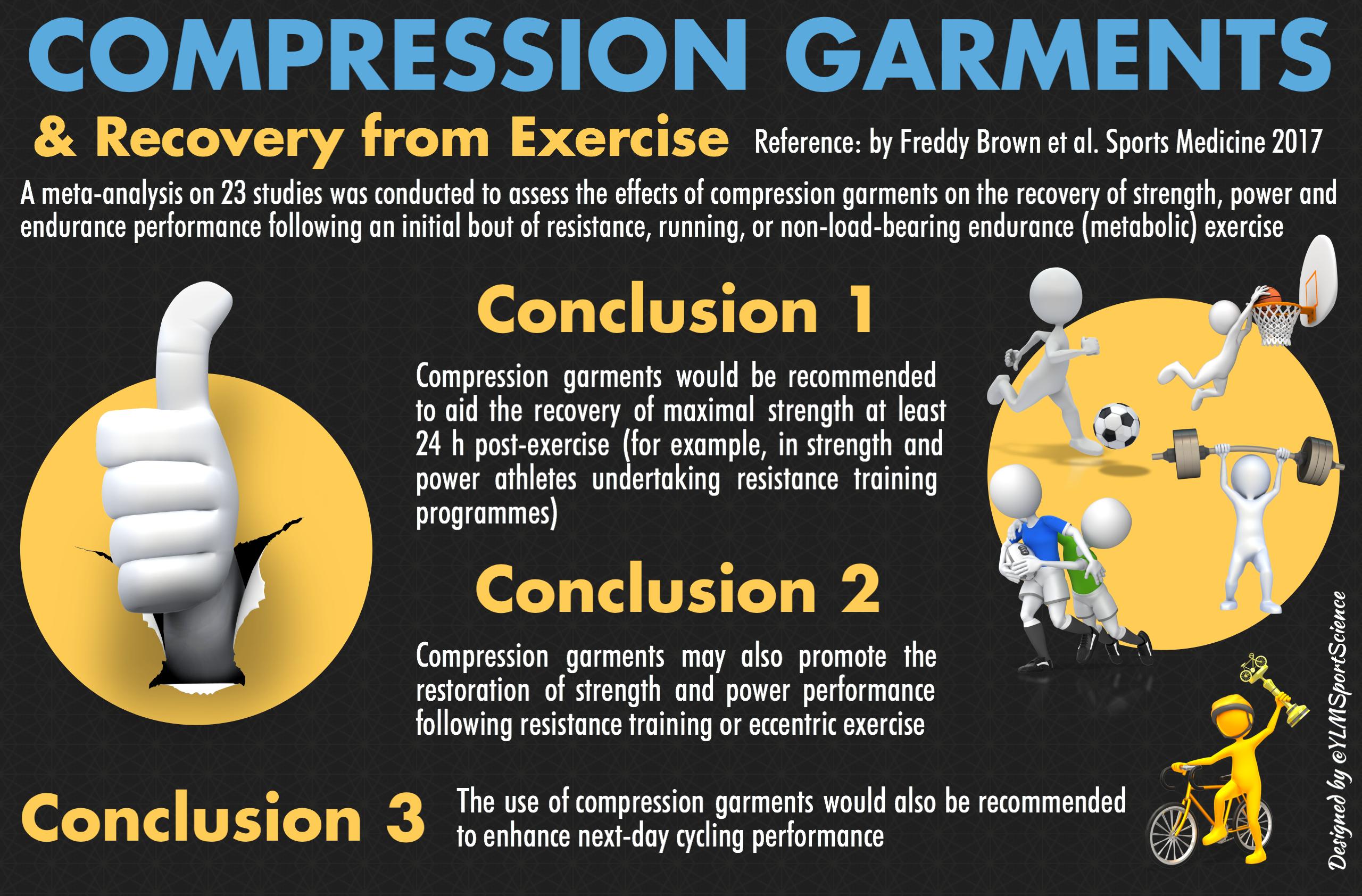 Compression Garments Sports Med.png