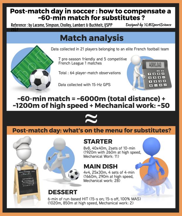 Soccer D+1.png
