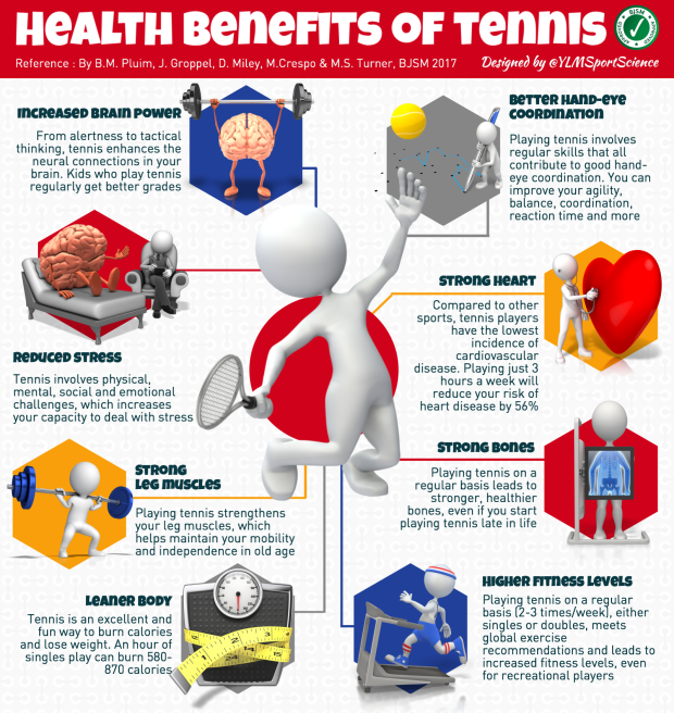 Tennis & Health BJSM.png