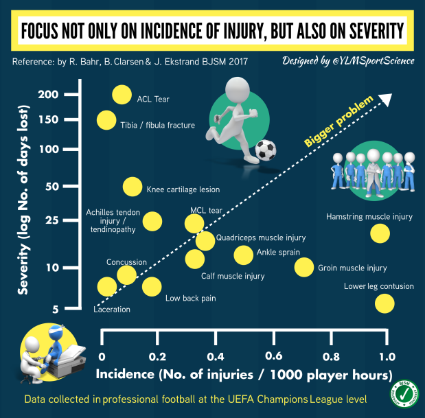 Injury Burden BJSM.png
