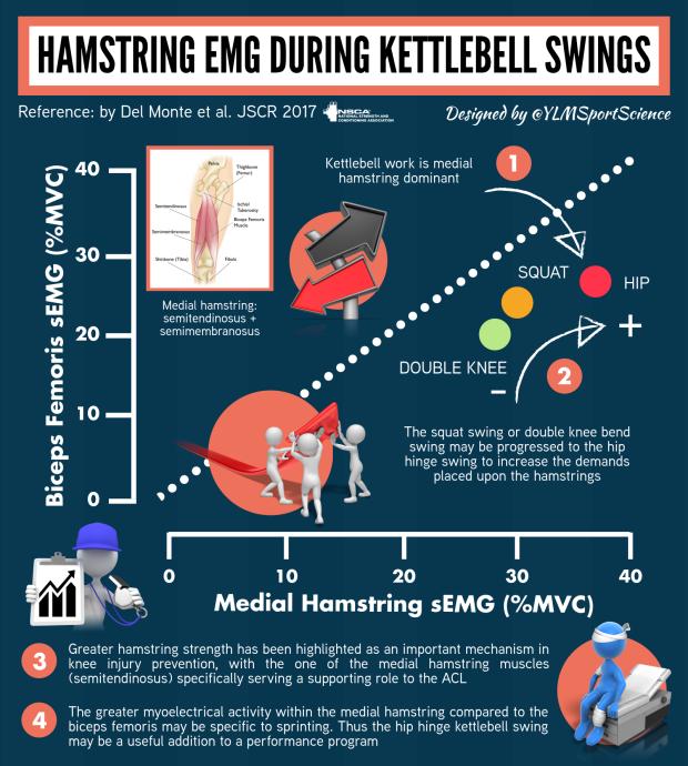 Kettlebell Hamstring.png
