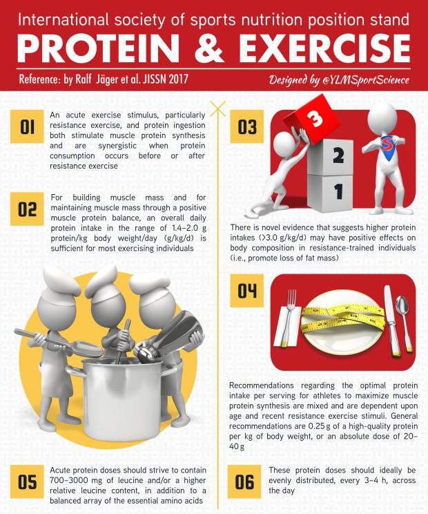 #584A. Protein JISSN