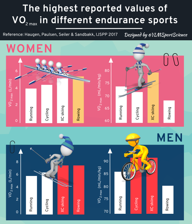 #638.VO2max Endurance Sports.png