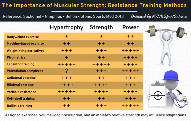 #640.Resistance Training Methods.png