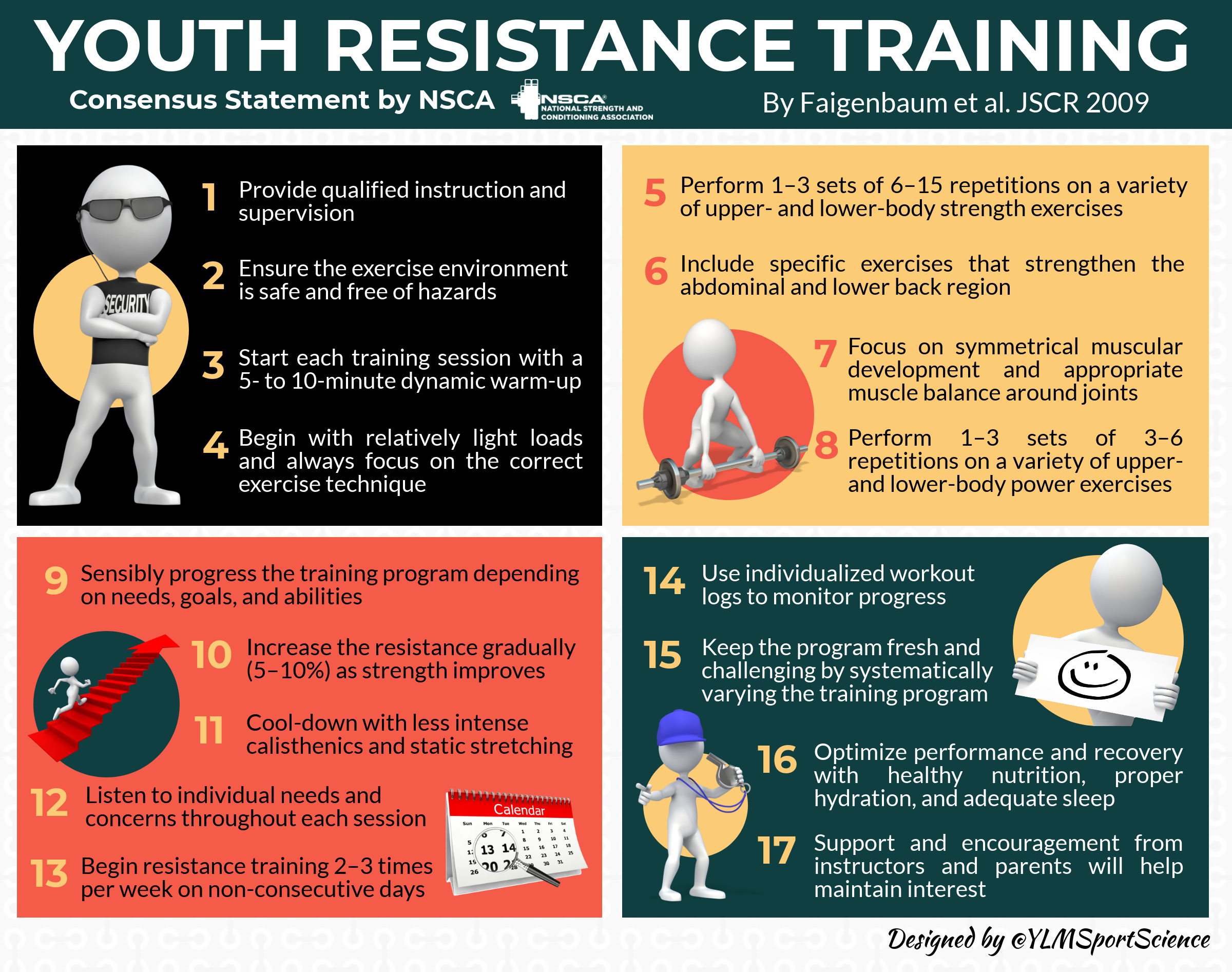 694. Youth resistance training